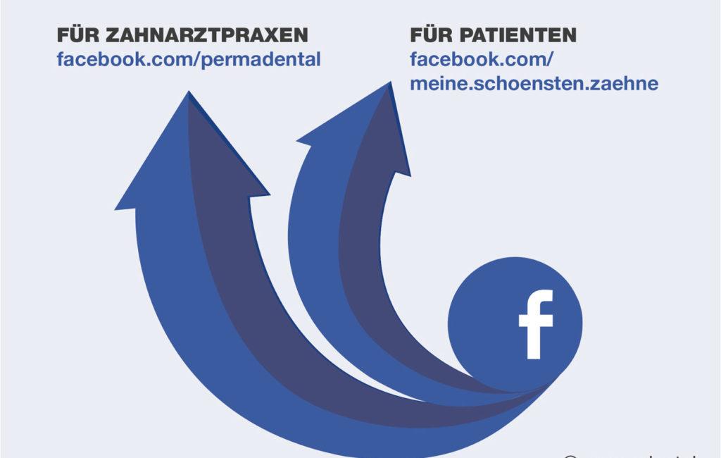 PERMADENTAL baut Facebook-Präsenz aus