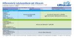"""Kitteltaschen-Karte """"Differenzierte Lokalanästhesie"""""""