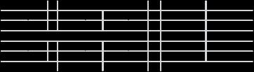 tabellel1